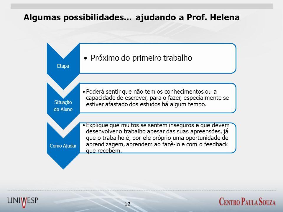 Algumas possibilidades... ajudando a Prof. Helena 12 Etapa Próximo do primeiro trabalho Situação do Aluno Poderá sentir que não tem os conhecimentos o