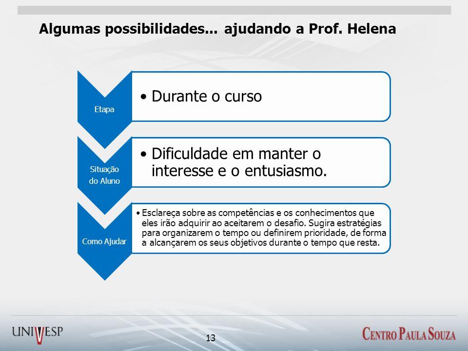 Algumas possibilidades... ajudando a Prof. Helena 13 Etapa Durante o curso Situação do Aluno Dificuldade em manter o interesse e o entusiasmo. Como Aj