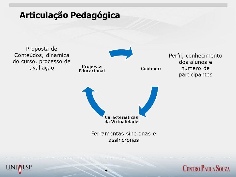 Articulação Pedagógica 4 Proposta de Conteúdos, dinâmica do curso, processo de avaliação Ferramentas síncronas e assíncronas Perfil, conhecimento dos