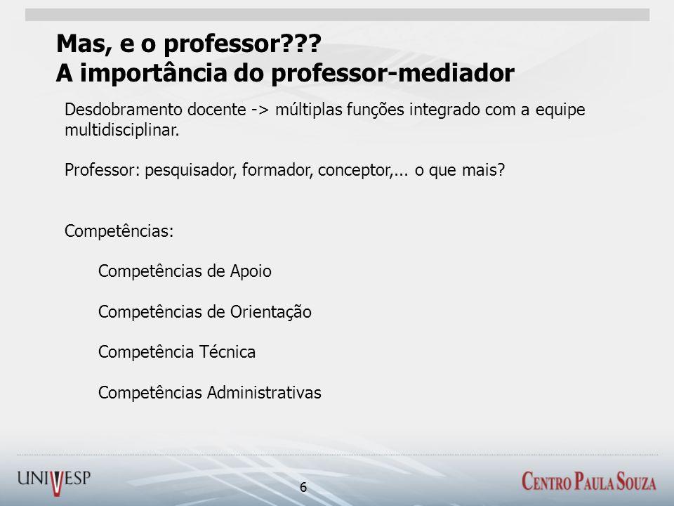 Mas, e o professor??? A importância do professor-mediador 6 Desdobramento docente -> múltiplas funções integrado com a equipe multidisciplinar. Profes