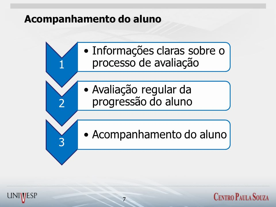 Acompanhamento do aluno 7 1 Informações claras sobre o processo de avaliação 2 Avaliação regular da progressão do aluno 3 Acompanhamento do aluno