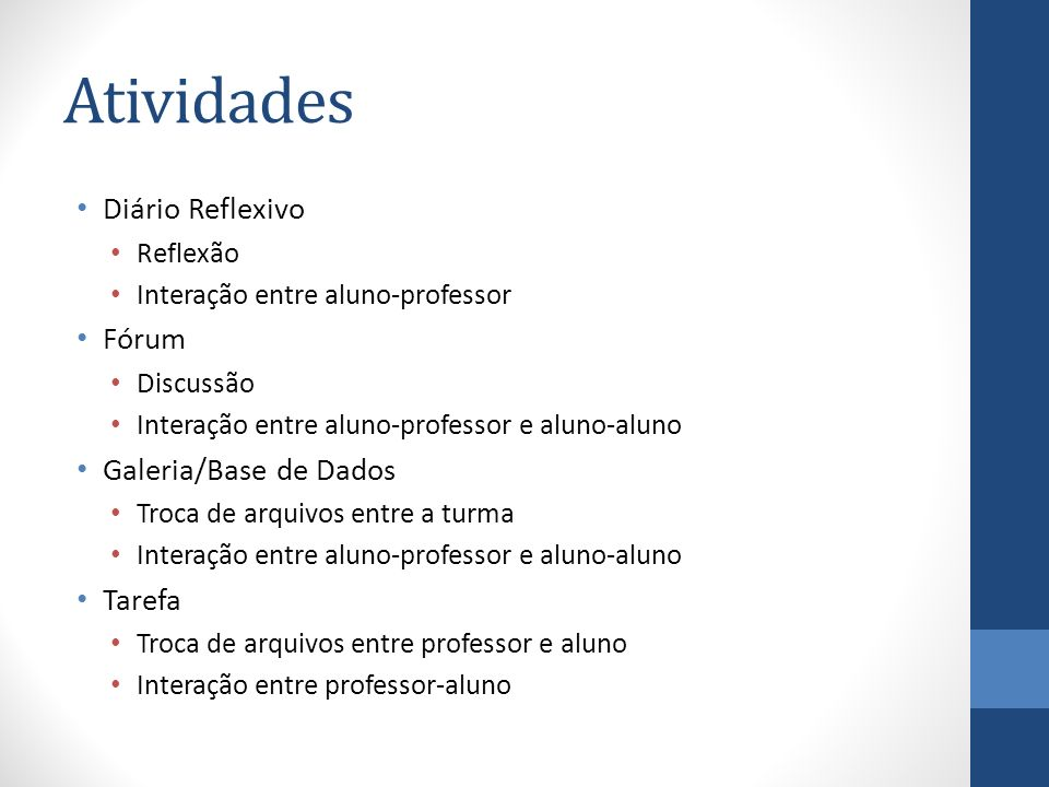 Atividades Diário Reflexivo Reflexão Interação entre aluno-professor Fórum Discussão Interação entre aluno-professor e aluno-aluno Galeria/Base de Dad