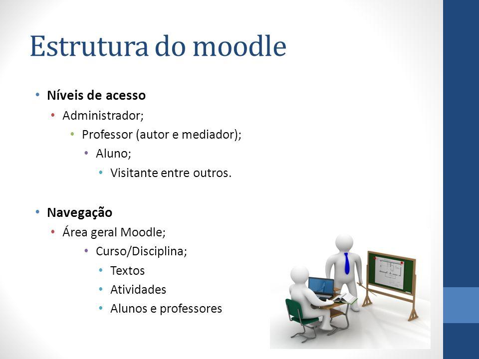 Estrutura do moodle Níveis de acesso Administrador; Professor (autor e mediador); Aluno; Visitante entre outros. Navegação Área geral Moodle; Curso/Di
