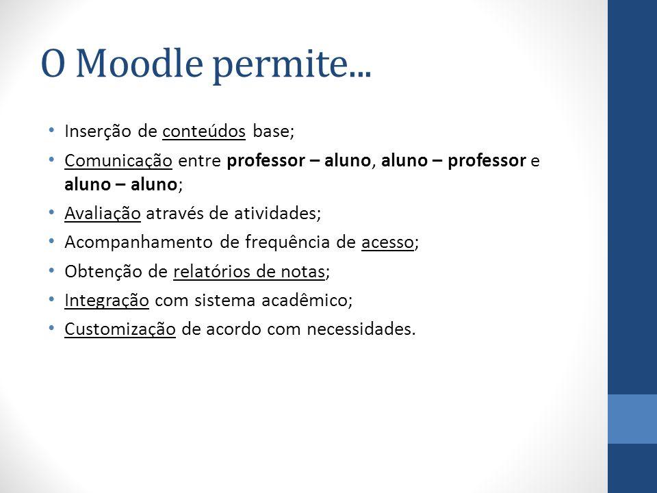 O Moodle permite... Inserção de conteúdos base; Comunicação entre professor – aluno, aluno – professor e aluno – aluno; Avaliação através de atividade
