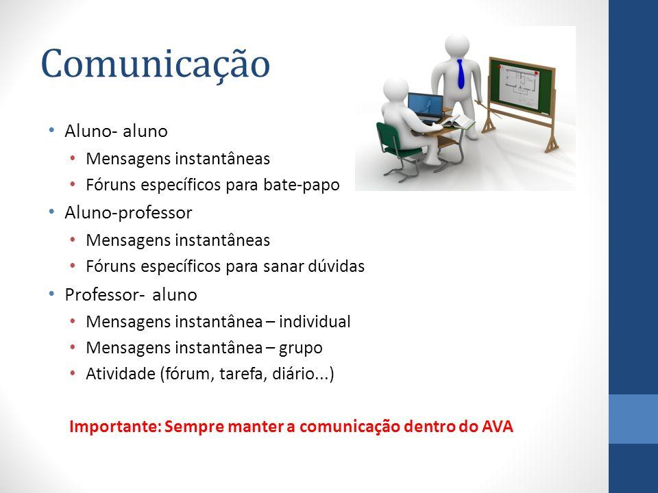 Comunicação Aluno- aluno Mensagens instantâneas Fóruns específicos para bate-papo Aluno-professor Mensagens instantâneas Fóruns específicos para sanar