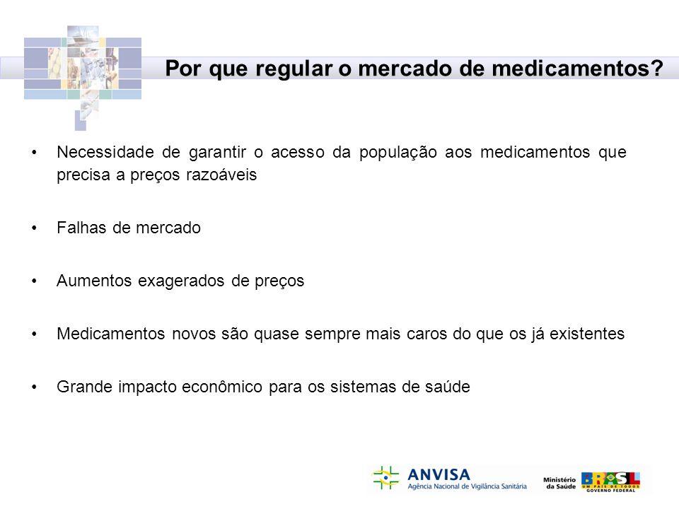 Por que regular o mercado de medicamentos? Necessidade de garantir o acesso da população aos medicamentos que precisa a preços razoáveis Falhas de mer
