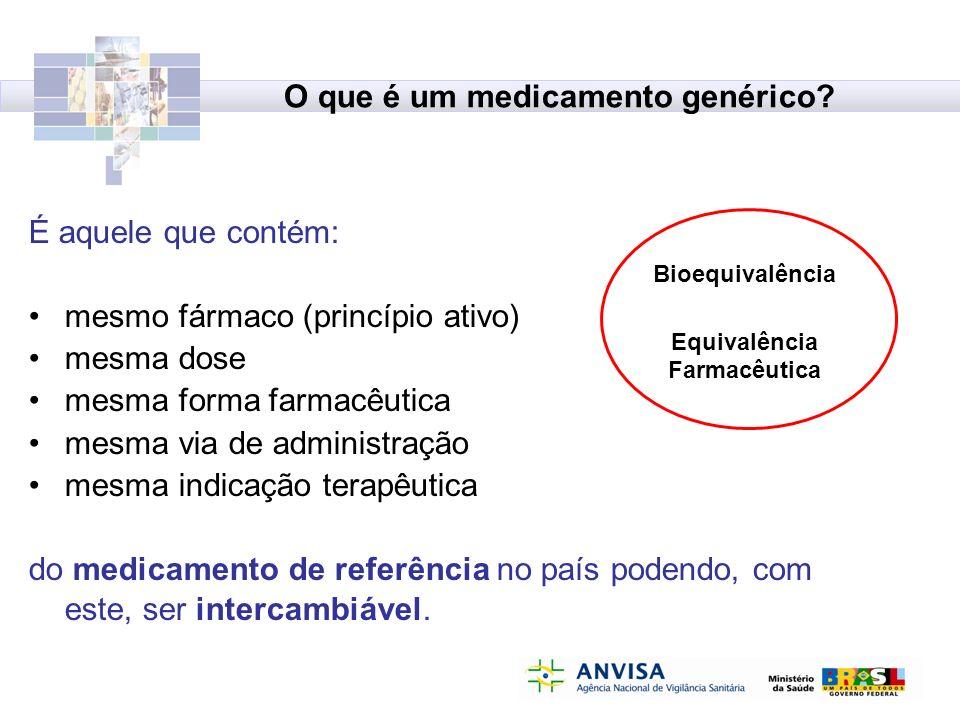 O que é um medicamento genérico? É aquele que contém: mesmo fármaco (princípio ativo) mesma dose mesma forma farmacêutica mesma via de administração m