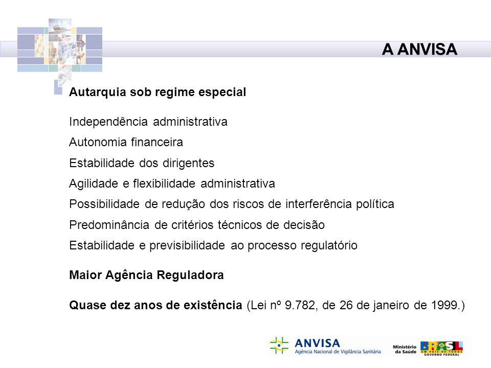 Autarquia sob regime especial Independência administrativa Autonomia financeira Estabilidade dos dirigentes Agilidade e flexibilidade administrativa P