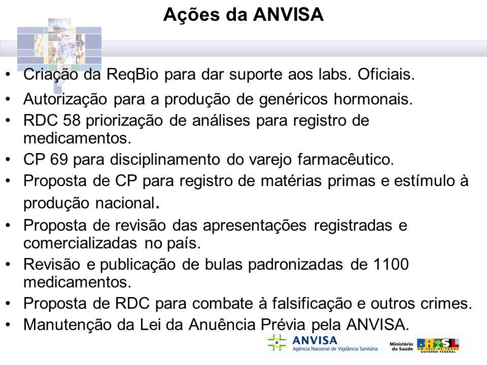 Ações da ANVISA Criação da ReqBio para dar suporte aos labs. Oficiais. Autorização para a produção de genéricos hormonais. RDC 58 priorização de análi