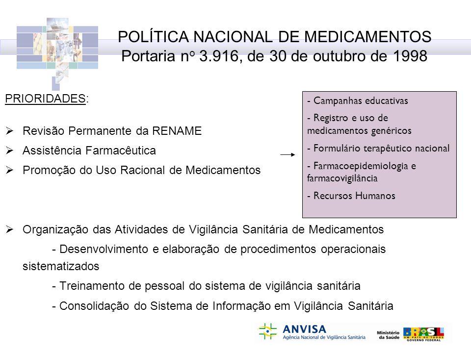 PRIORIDADES: Revisão Permanente da RENAME Assistência Farmacêutica Promoção do Uso Racional de Medicamentos Organização das Atividades de Vigilância S