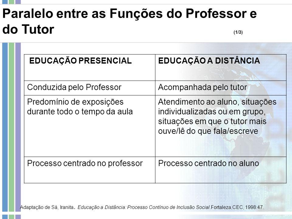 Paralelo entre as Funções do Professor e do Tutor (1/3) EDUCAÇÃO PRESENCIALEDUCAÇÃO A DISTÂNCIA Conduzida pelo ProfessorAcompanhada pelo tutor Predomí