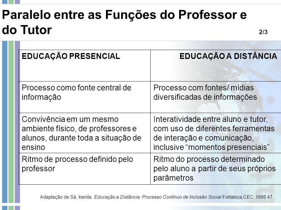 EDUCAÇÃO PRESENCIAL EDUCAÇÃO A DISTÂNCIA Processo como fonte central de informação Processo com fontes/ mídias diversificadas de informações Convivênc