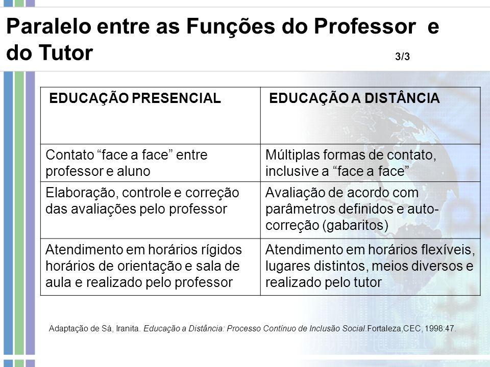 EDUCAÇÃO PRESENCIAL EDUCAÇÃO A DISTÂNCIA Contato face a face entre professor e aluno Múltiplas formas de contato, inclusive a face a face Elaboração,