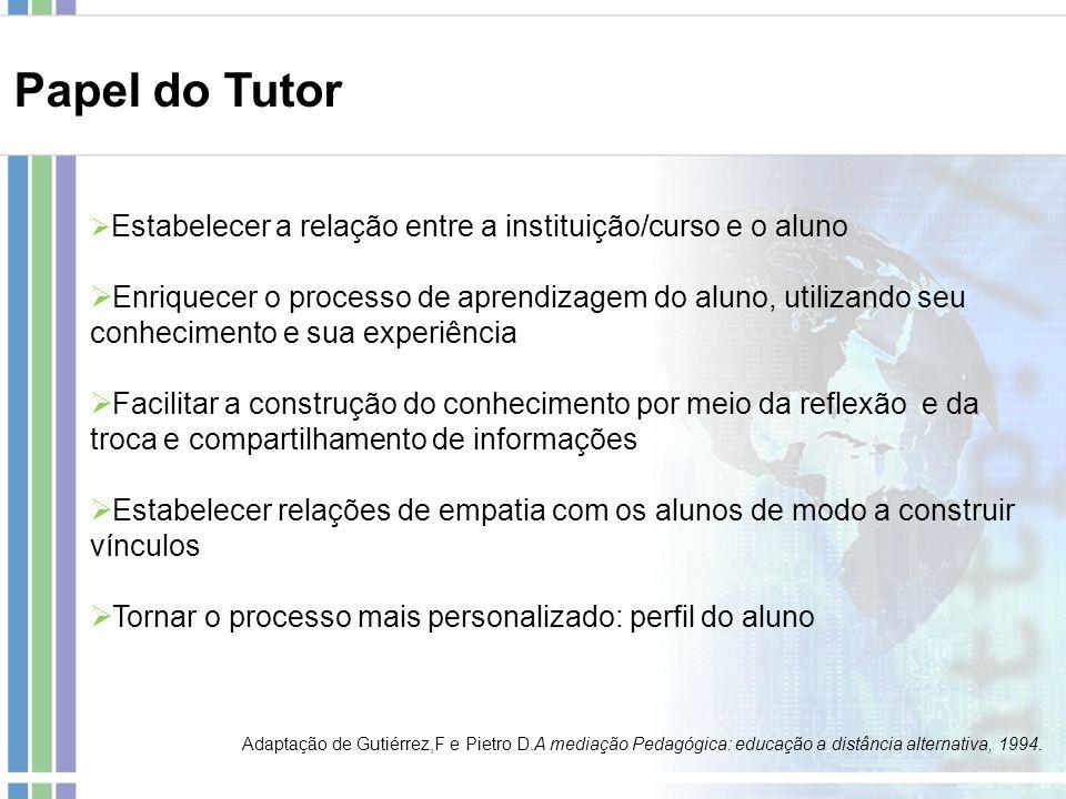 Papel do Tutor Estabelecer a relação entre a instituição/curso e o aluno Enriquecer o processo de aprendizagem do aluno, utilizando seu conhecimento e