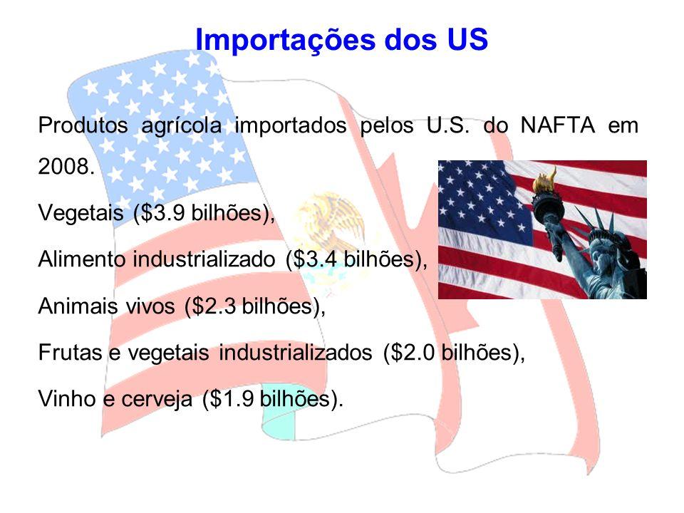 Importações dos US Produtos agrícola importados pelos U.S. do NAFTA em 2008. Vegetais ($3.9 bilhões), Alimento industrializado ($3.4 bilhões), Animais