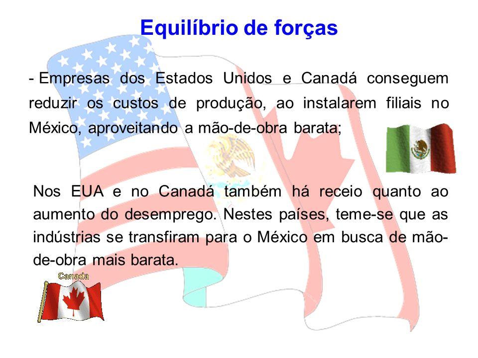 Equilíbrio de forças - Empresas dos Estados Unidos e Canadá conseguem reduzir os custos de produção, ao instalarem filiais no México, aproveitando a m