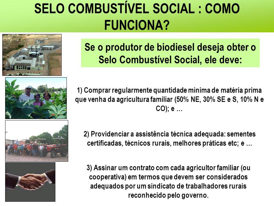 SELO COMBUSTÍVEL SOCIAL : COMO FUNCIONA.