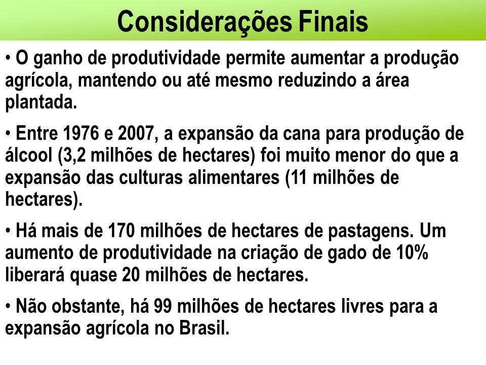 Considerações Finais O ganho de produtividade permite aumentar a produção agrícola, mantendo ou até mesmo reduzindo a área plantada.