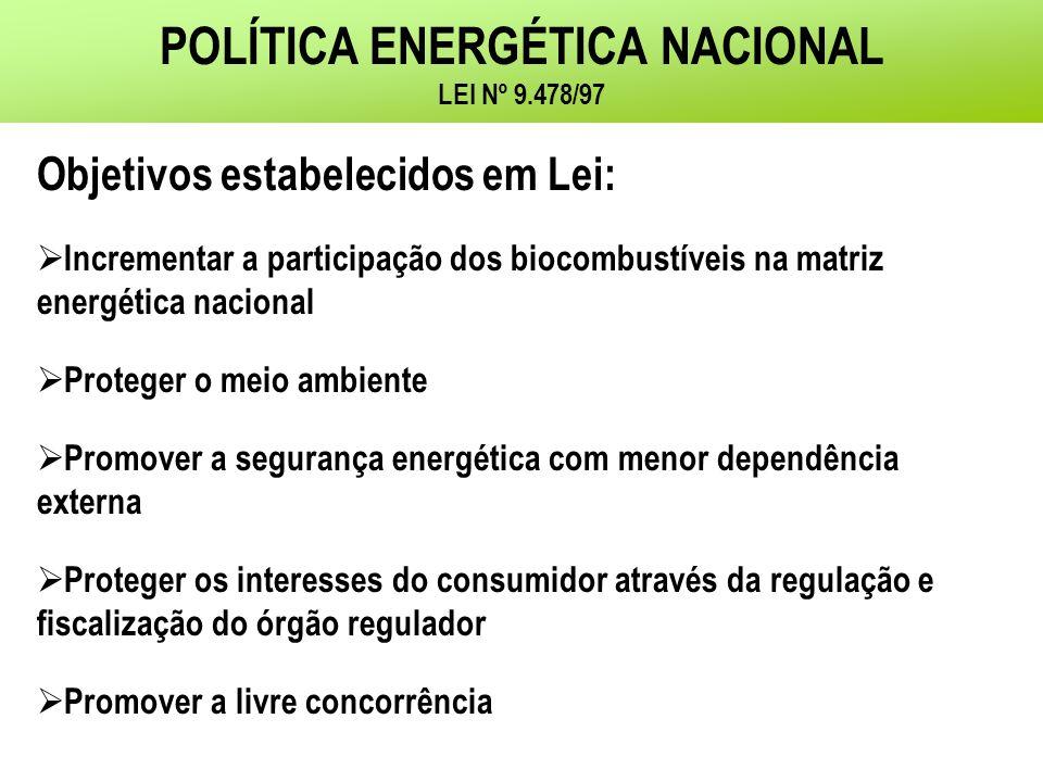Fonte: BEN Matriz Energética Brasileira - 2007