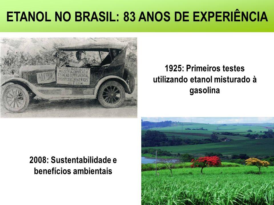 ETANOL NO BRASIL: 83 ANOS DE EXPERIÊNCIA 1925: Primeiros testes utilizando etanol misturado à gasolina 2008: Sustentabilidade e benefícios ambientais