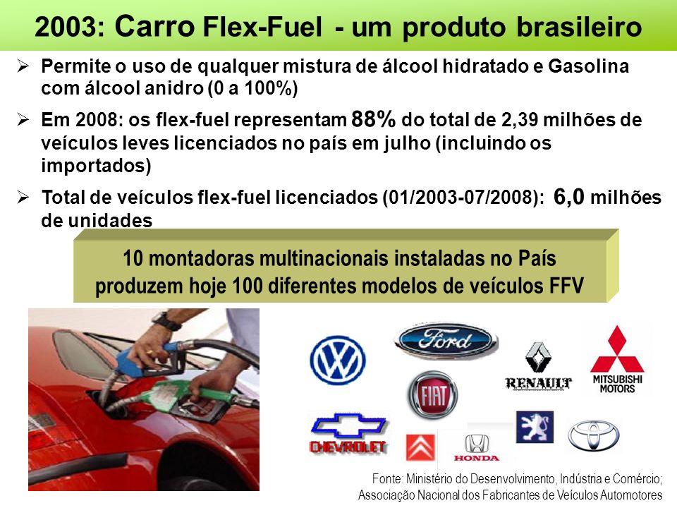 Cenário Atual: Mercado Automotivo Brasileiro por Tipo de Combustível Início do Flex-Fue l 4% 8% 88% Fonte: ANFAVEA 2008