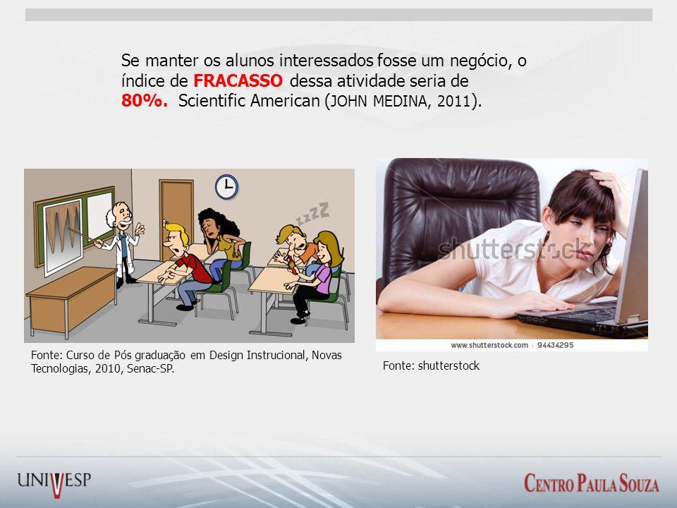 Fonte: Curso de Pós graduação em Design Instrucional, Novas Tecnologias, 2010, Senac-SP.