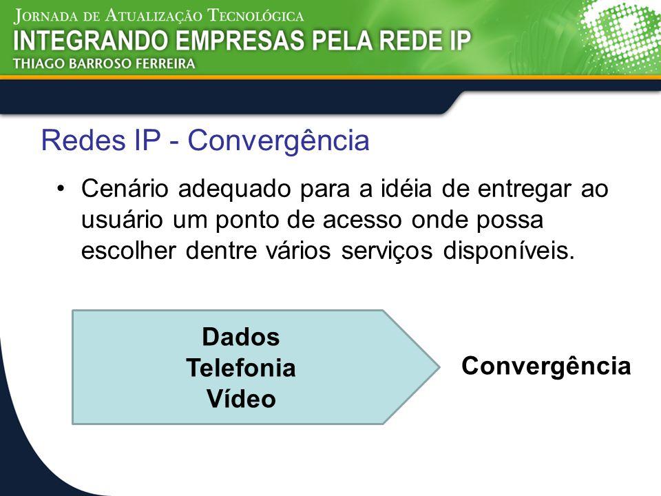 Redes IP - Convergência Cenário adequado para a idéia de entregar ao usuário um ponto de acesso onde possa escolher dentre vários serviços disponíveis