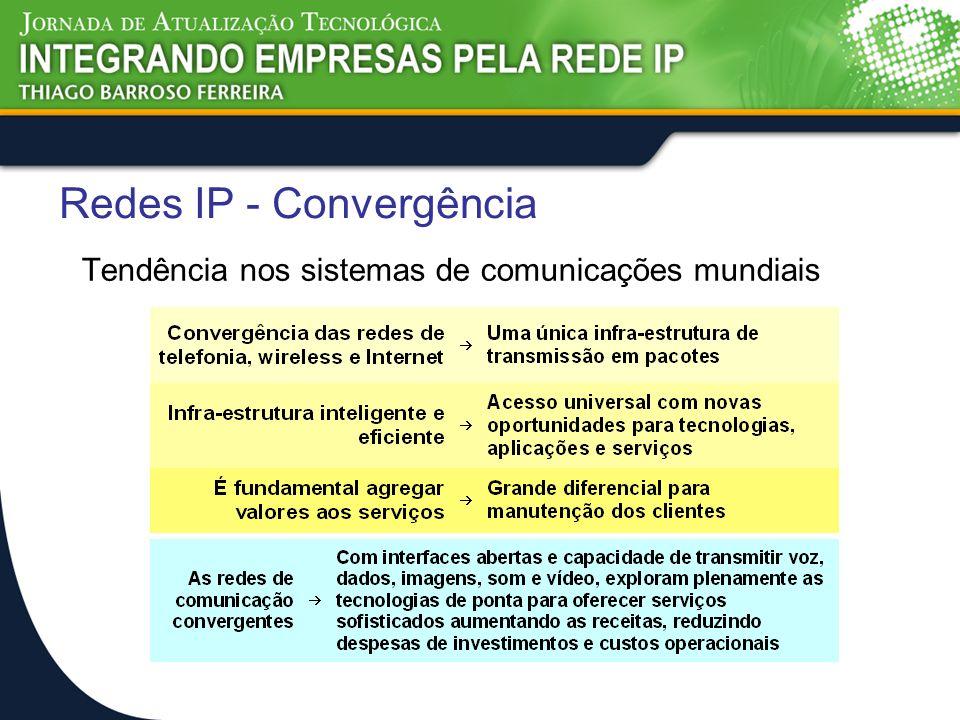 Redes IP - Convergência Tendência nos sistemas de comunicações mundiais