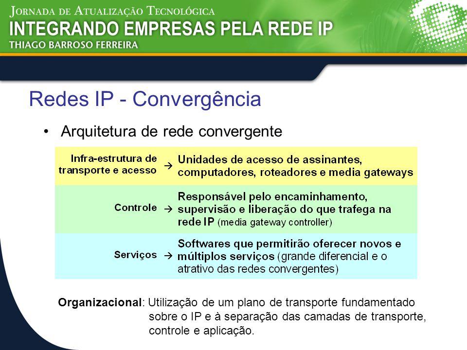 Redes IP - Convergência Arquitetura de rede convergente Organizacional: Utilização de um plano de transporte fundamentado sobre o IP e à separação das