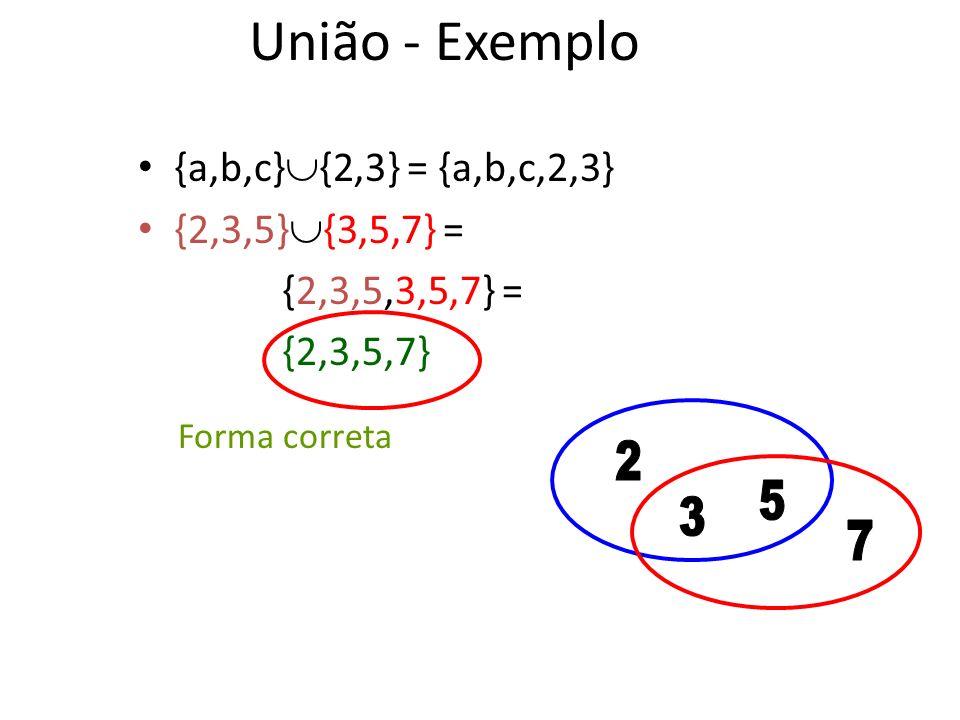 Operador de União Para conjuntos A, B, a união A B é o conjunto que contém todos os elementos que estão em A, ou ( ) em B (ou, em ambos). Formalmente:
