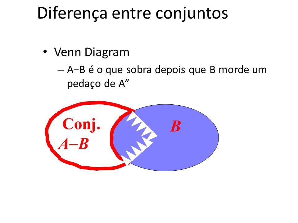 Princípio da Inclusão-Exclusão Quantos elementos possui A B? |A B| = |A| |B| |A B| Diferença entre conjuntos A diferença entre A e B, escrita A B, é o