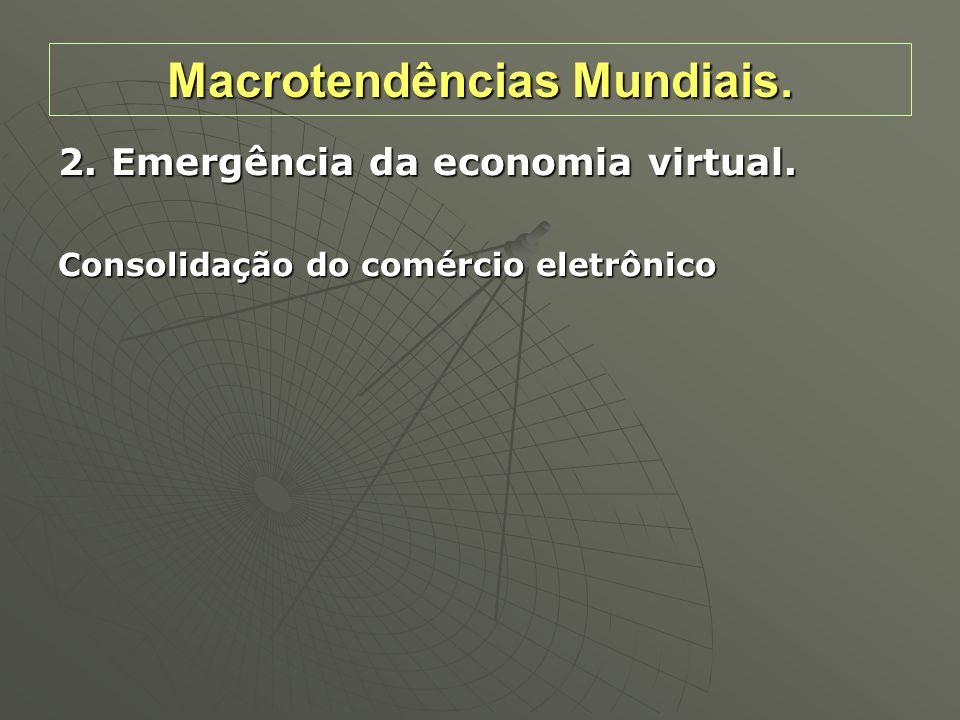 2. Emergência da economia virtual. Consolidação do comércio eletrônico Macrotendências Mundiais.
