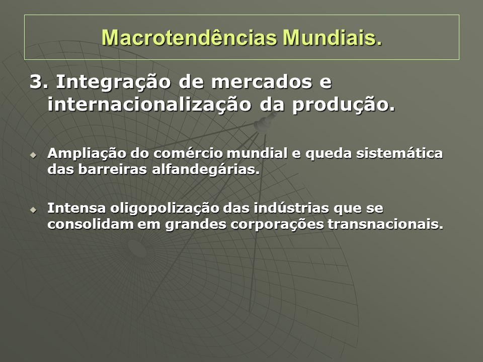 3. Integração de mercados e internacionalização da produção. Ampliação do comércio mundial e queda sistemática das barreiras alfandegárias. Ampliação