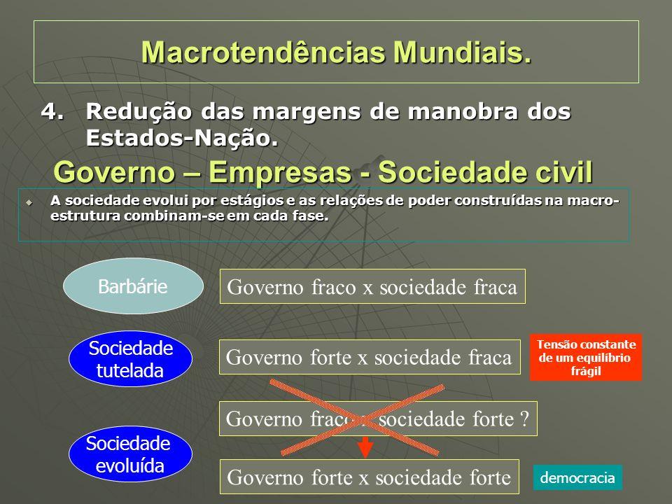 4.Redução das margens de manobra dos Estados-Nação. Macrotendências Mundiais. Governo – Empresas - Sociedade civil A sociedade evolui por estágios e a