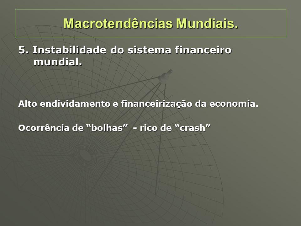 5. Instabilidade do sistema financeiro mundial. Alto endividamento e financeirização da economia. Ocorrência de bolhas - rico de crash Macrotendências