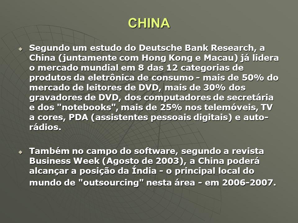 CHINA Segundo um estudo do Deutsche Bank Research, a China (juntamente com Hong Kong e Macau) já lidera o mercado mundial em 8 das 12 categorias de pr