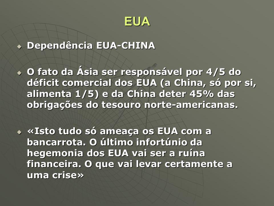 EUA Dependência EUA-CHINA Dependência EUA-CHINA O fato da Ásia ser responsável por 4/5 do déficit comercial dos EUA (a China, só por si, alimenta 1/5)