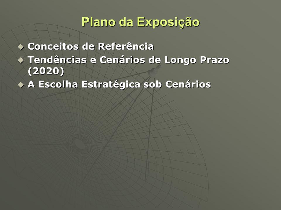 Plano da Exposição Conceitos de Referência Conceitos de Referência Tendências e Cenários de Longo Prazo (2020) Tendências e Cenários de Longo Prazo (2