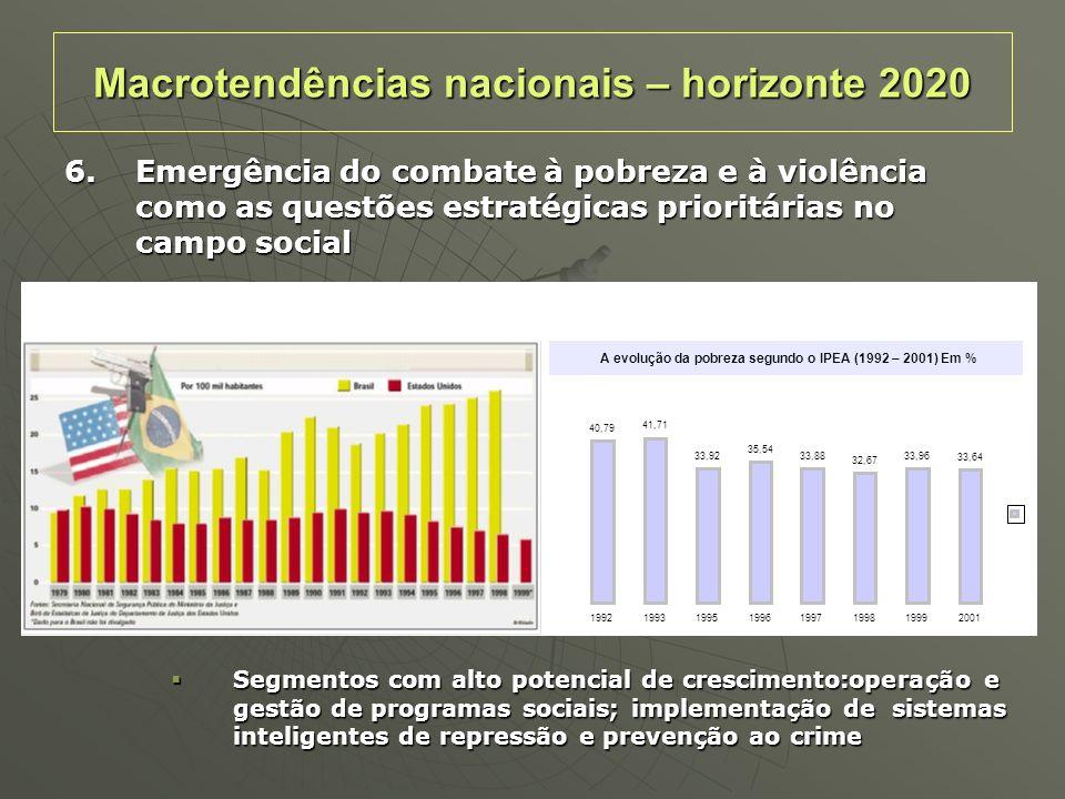 6.Emergência do combate à pobreza e à violência como as questões estratégicas prioritárias no campo social Segmentos com alto potencial de crescimento