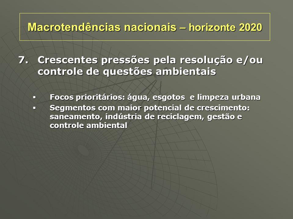 Macrotendências nacionais – horizonte 2020 7.Crescentes pressões pela resolução e/ou controle de questões ambientais Focos prioritários: água, esgotos