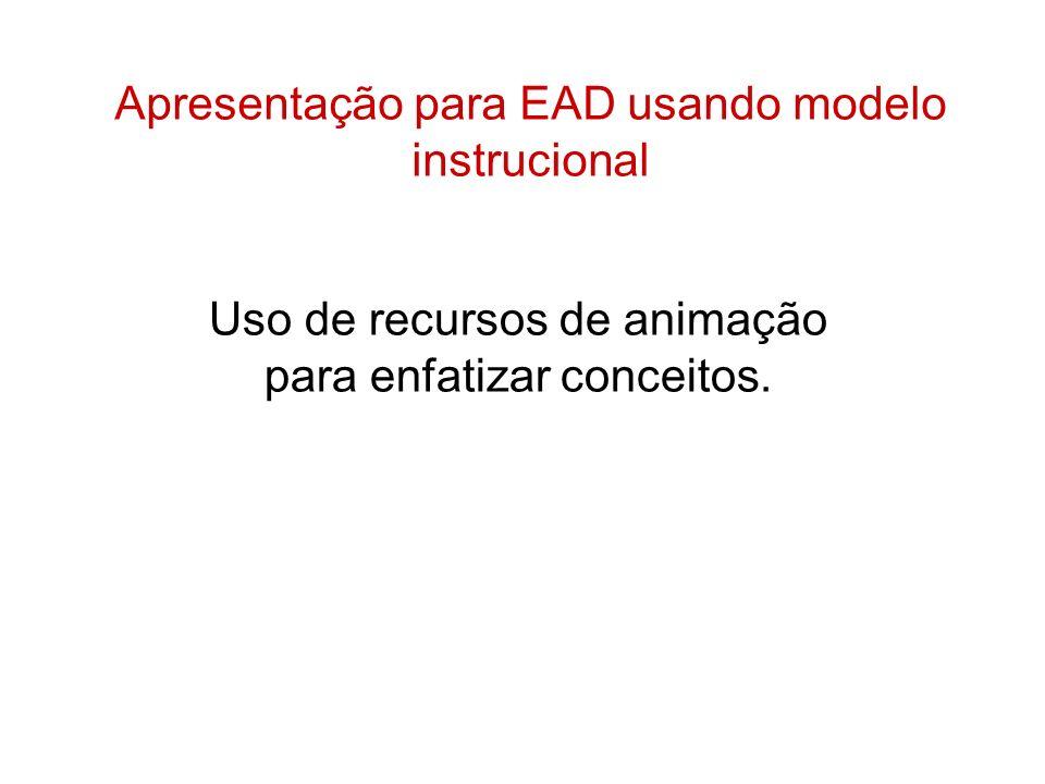Apresentação para EAD usando modelo instrucional Uso de recursos de animação para enfatizar conceitos.