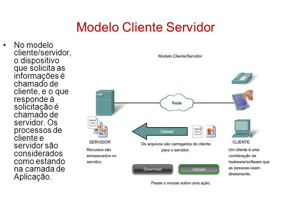 Modelo Cliente Servidor No modelo cliente/servidor, o dispositivo que solicita as informações é chamado de cliente, e o que responde à solicitação é c