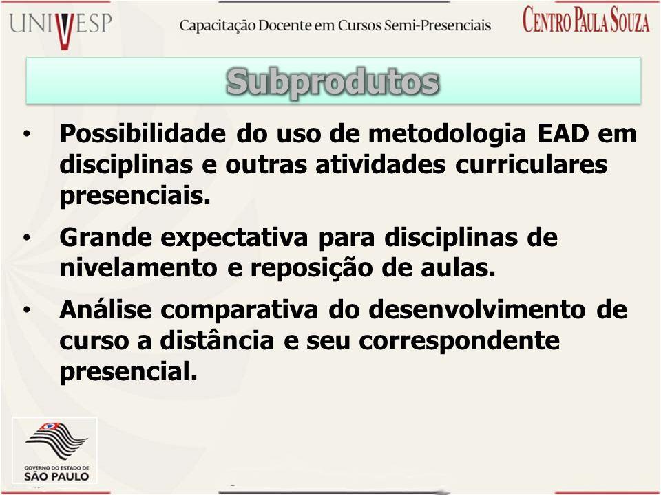Possibilidade do uso de metodologia EAD em disciplinas e outras atividades curriculares presenciais. Grande expectativa para disciplinas de nivelament