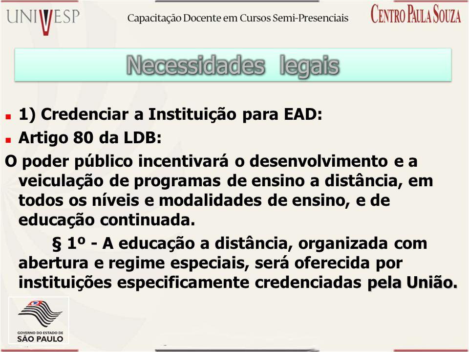 1) Credenciar a Instituição para EAD: Artigo 80 da LDB: O poder público incentivará o desenvolvimento e a veiculação de programas de ensino a distânci