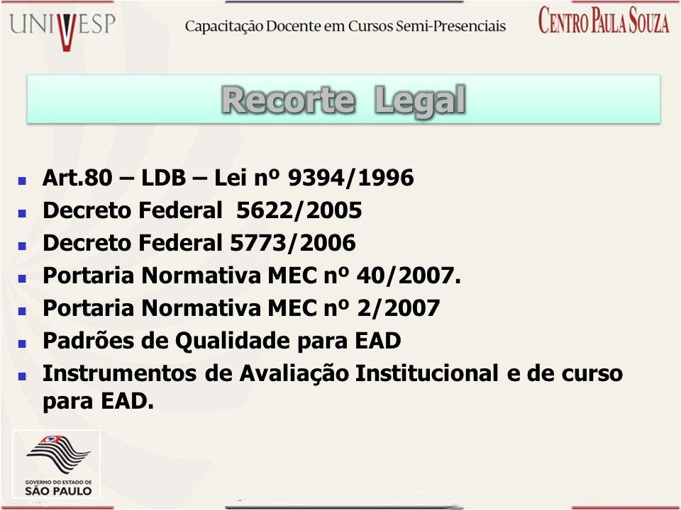 Art.80 – LDB – Lei nº 9394/1996 Decreto Federal 5622/2005 Decreto Federal 5773/2006 Portaria Normativa MEC nº 40/2007. Portaria Normativa MEC nº 2/200