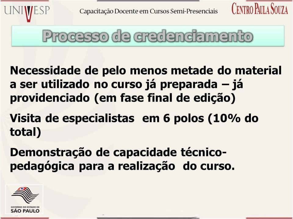 Prof.Dr. Dilermando Piva - CEETEPS Prof. Dr.
