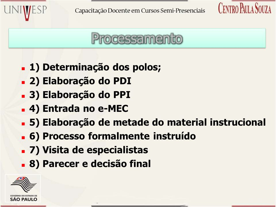 1) Determinação dos polos; 2) Elaboração do PDI 3) Elaboração do PPI 4) Entrada no e-MEC 5) Elaboração de metade do material instrucional 6) Processo