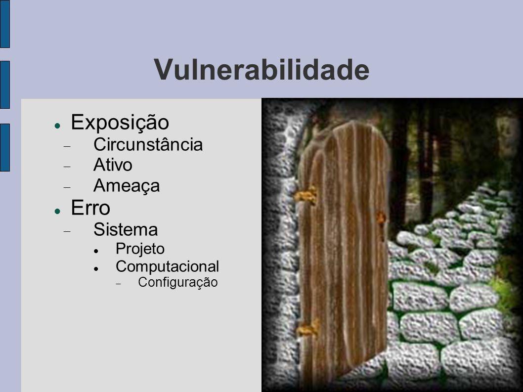 Vulnerabilidade Exposição Circunstância Ativo Ameaça Erro Sistema Projeto Computacional Configuração