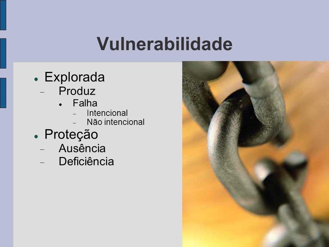 Vulnerabilidade Explorada Produz Falha Intencional Não intencional Proteção Ausência Deficiência