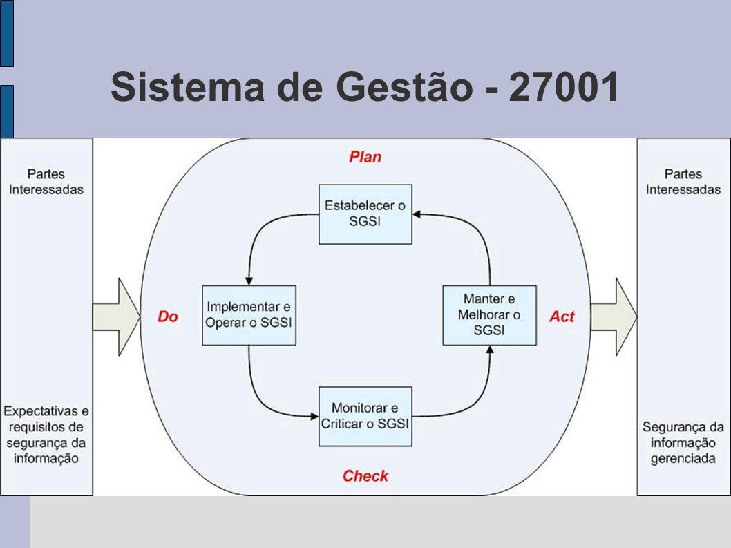 Sistema de Gestão - 27001